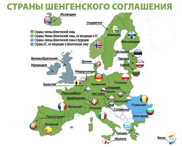 Шенгенские страны 2016, виза